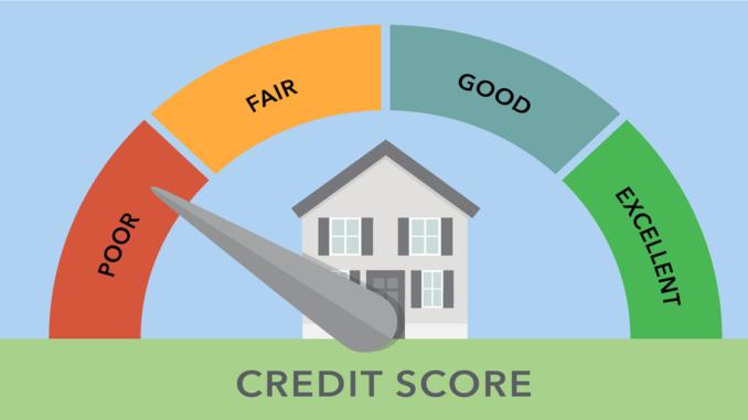 Kredit Scoring | Wie es Funktioniert ?