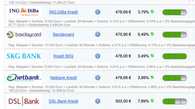 25000 Euro 60 Monate
